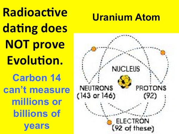What does radioactive dating determine